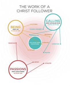 work-of-christ-follower