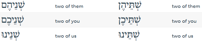 hebrew-cardinal-numbers-pronominal-suffixes