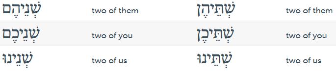 hebrew-cardinal-numbers-pronominal-suffixes
