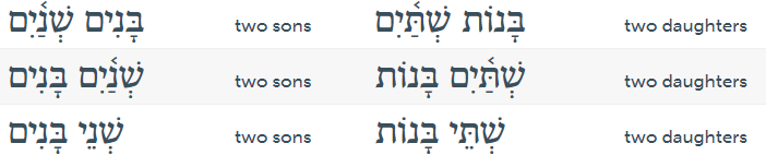 hebrew-cardinal-numbers-two