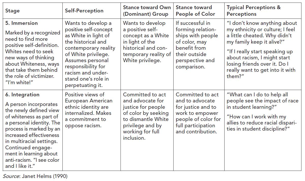 Racial Identity 5